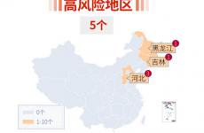 全国疫情高中风险区5+60名单公布 含河北黑龙江吉林辽宁